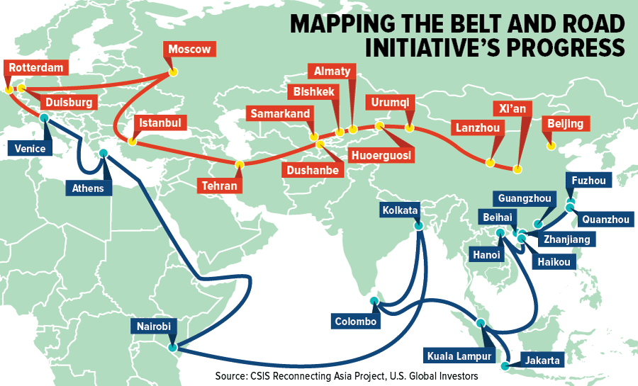 turkey as middle corridor in one belt one road
